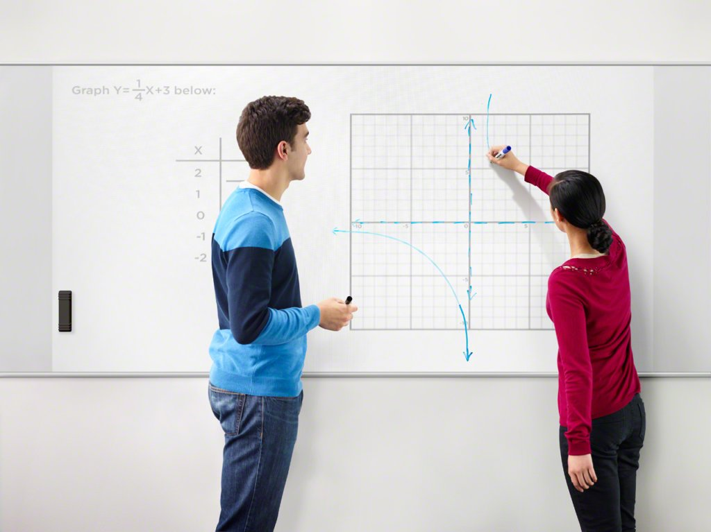 Two people standing at a graph display on a whiteboard, holding dry erase markers, while one of them fills the graph out