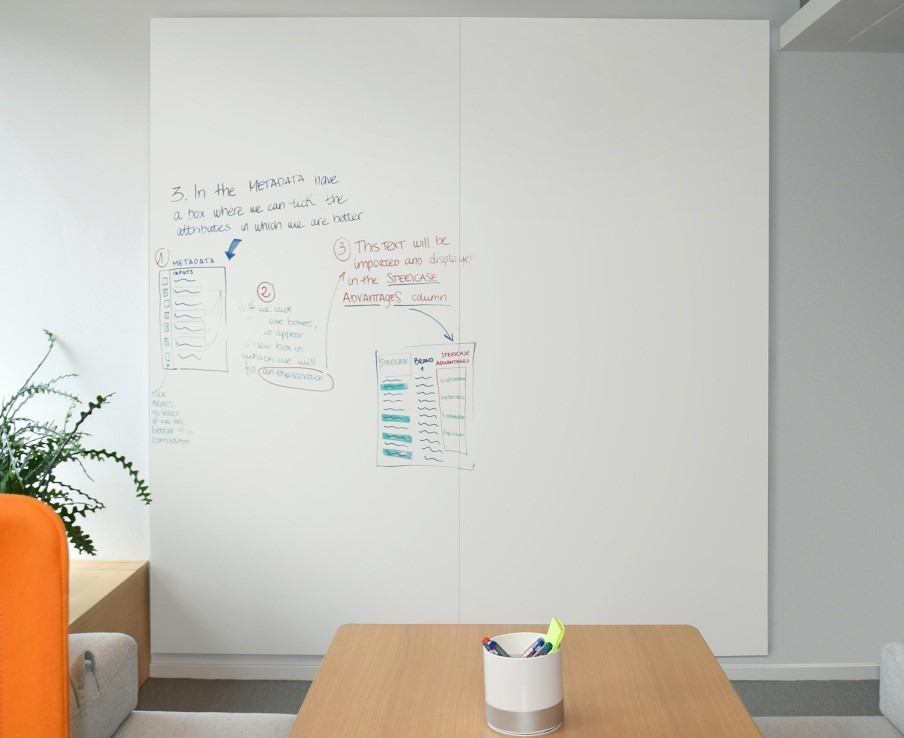 Large whiteboard with marker written on it in a collaborative office space