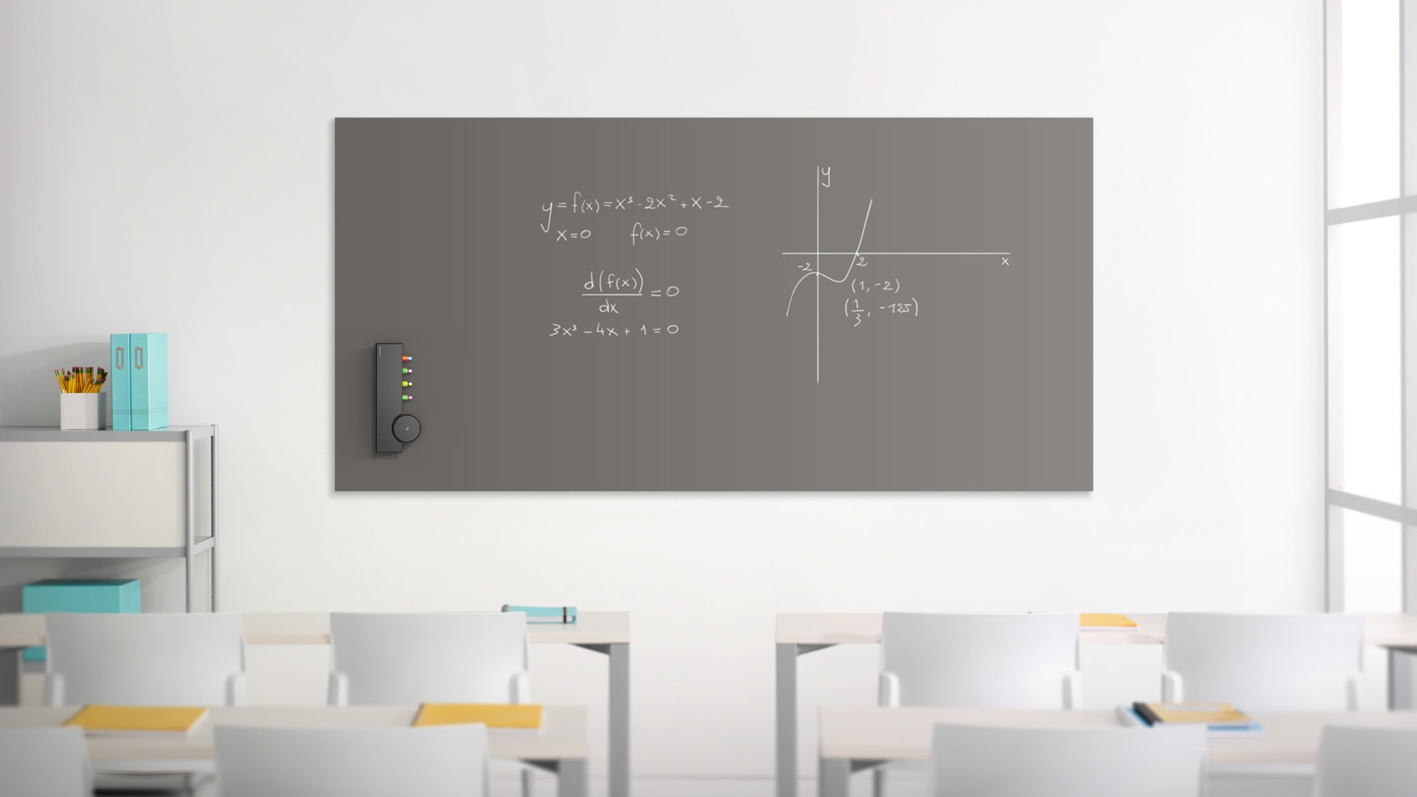 Grey chalkboard at the front of a classroom with a graph and algebra equation written on it